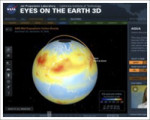 Eyes on the Earth With a Spherical Projection Screen