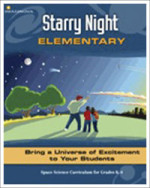Starry Night Elementary Spherical Projection Sphere