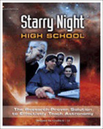 Starry Night High School Spherical Projection Sphere