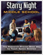 Starry Night Middle School Spherical Projection Sphere